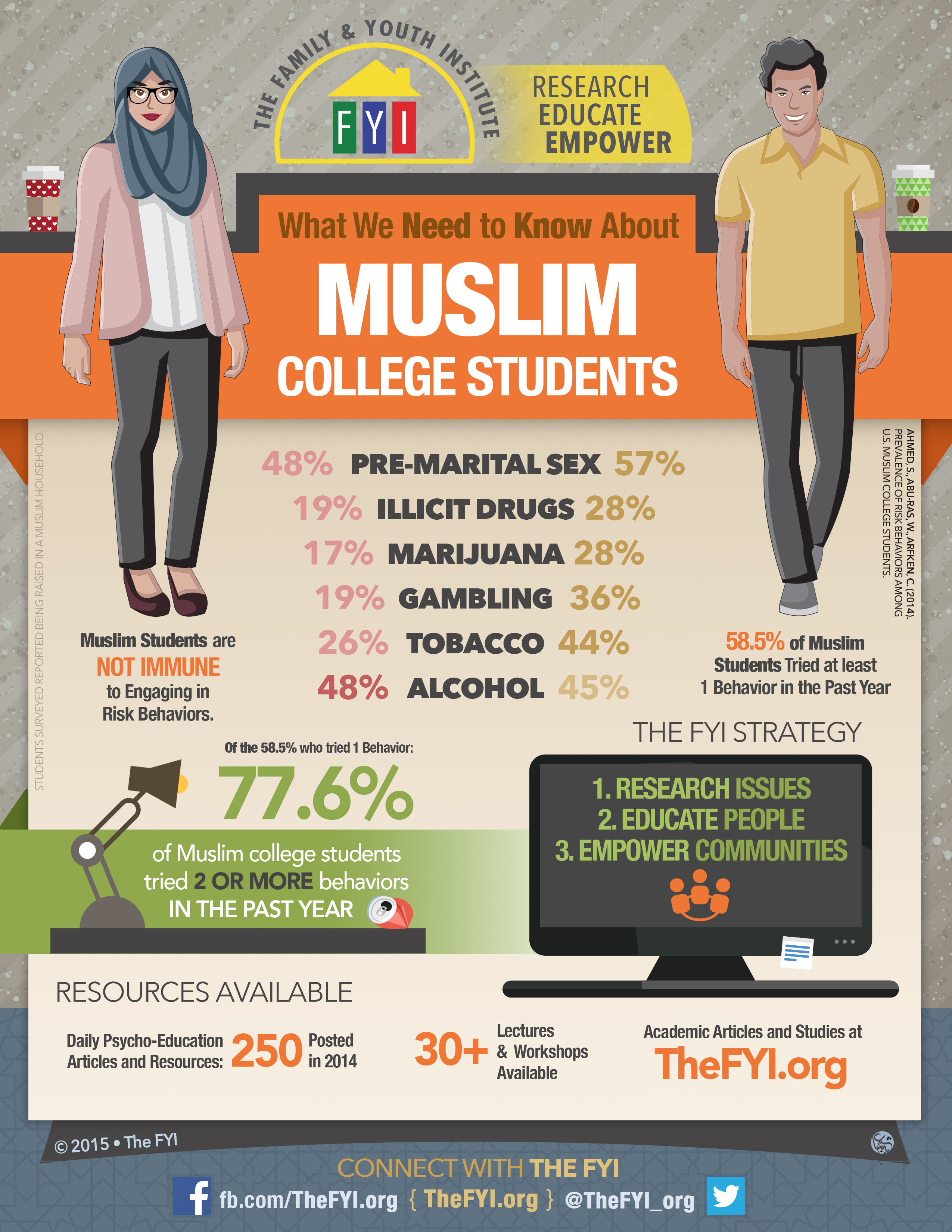 muslim-college-students