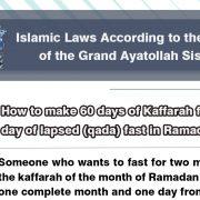 Ayatollah Sistani, fatwas on fasting, Shia Graph